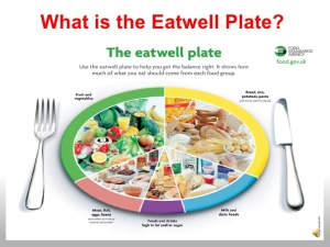 eatwell-plate-1-728